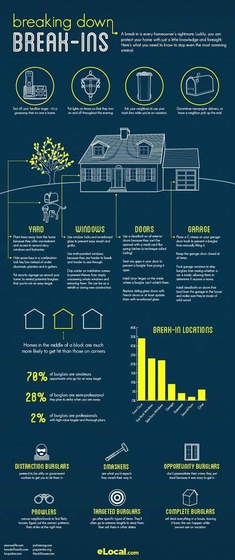 Breaking Down Home Break-ins - Atlanta Real Estate | Atlanta Intown Living | Scoop.it