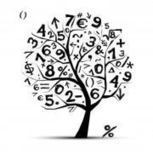 Common Core Math Resources | Math Problems | Scoop.it