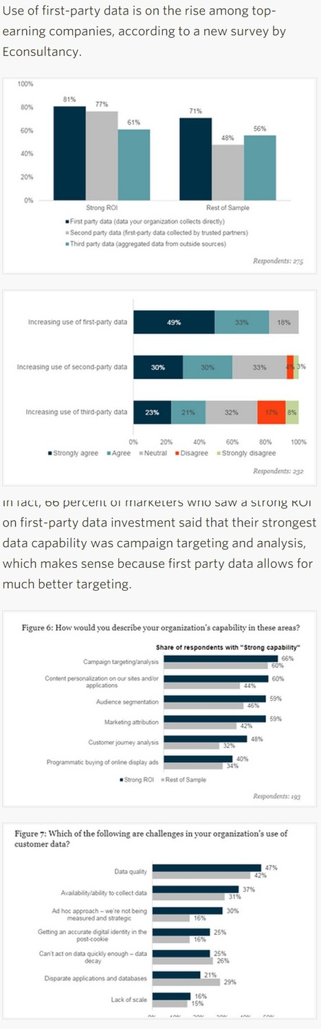 Digital Marketing Battle Being Won with First Party Data (Study) - ClickZ | Digital Marketing | Scoop.it