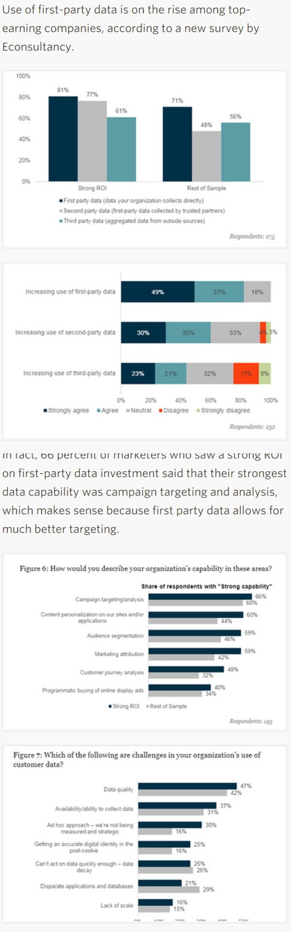 Digital Marketing Battle Being Won with First Party Data (Study) - ClickZ | The Marketing Technology Alert | Scoop.it