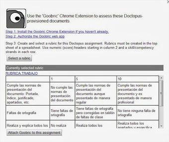 En la nube TIC: Trabajo colaborativo y evaluación mediante rúbricas en clase. Google Drive, Doctopus y Goobric. | Recull diari | Scoop.it