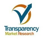 U.S.Biochar Market- Global Industry Analysis, Trends, Forecast 2014-2020 | BioChar | Scoop.it