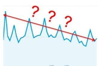 Quel est mon plan d'actions dans le cas d'une pénalité de Google ?   Time to Learn   Scoop.it
