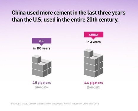 China used more cement in the last 3 years than the U.S. did in the 20th century | leapmind | Scoop.it