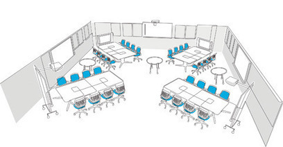 Classrooms for Active Learning | 21st Century Learning Environments | Scoop.it