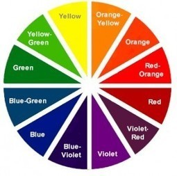 What Everyone Ought to Know About The Color Wheel | E-marketeur dans tous ses états | Scoop.it