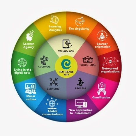 Teaching and E-learning: So, why we are focusing on Blended Learning at HPSS? | Educación y TIC | Scoop.it