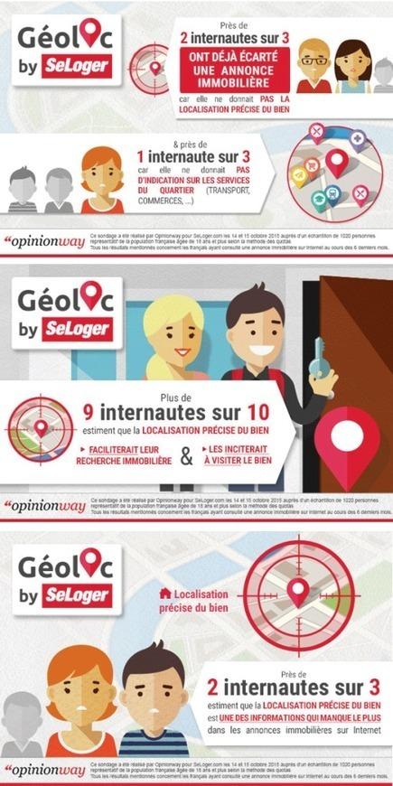 La géolocalisation au service de l'immobilier-Le Blog Immobilier | Gizmo | Design, Innovation et Marketing | Scoop.it