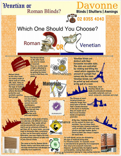 Venetian or Roman Blinds? Which One should You Choose? | Davonne blinds | shutters | awnings | Scoop.it