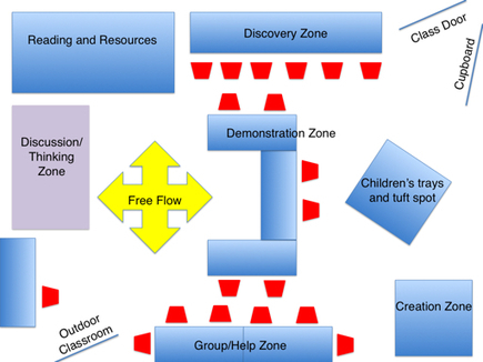 Personalised Learning with Learning Zones | Personalize Learning (#plearnchat) | Scoop.it