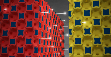 Microbatteries: The most powerful batteries are only a few millimeters in size | Amazing Science | Scoop.it