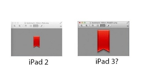 iBook 2 nos descubre los secretos del iPad3 y su pantalla de alta resolución - Gizmodo ES - The gadgets weblog | Educación a Distancia (EaD) | Scoop.it