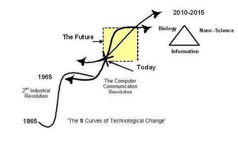 Responsabilidad y compromiso, las dos nuevas insignias de la sociedad y del aprendizaje! (Educación Disruptiva) | Educación a Distancia y TIC | Scoop.it