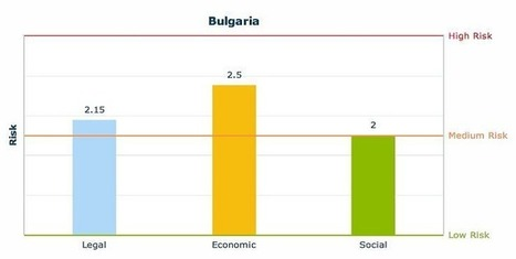 Media Pluralism Monitor: lessons have been learned, but concern remains for Bulgarian media | Media Law | Scoop.it