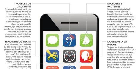 Tous les dangers du smartphone sur votre santé, en une infographie | Sociologie du numérique et Humanité technologique | Scoop.it