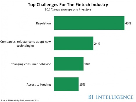 Fully understand the Fintech Ecosystem with this report | Mobile Financial Services | Scoop.it
