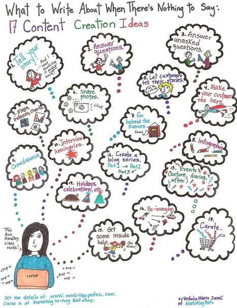 17 Content Creations Ideas to Inspire You [Infodoodle]   MarketingProfs Daily Fix Blog   Social Media Strategist   Scoop.it