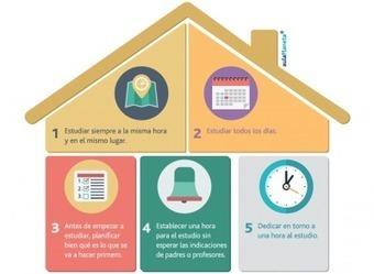 Ocho reglas fundamentales a la hora de estudiar en casa | Experiencias educativas en las aulas del siglo XXI | Scoop.it