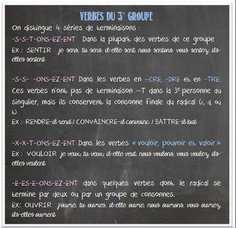 Mange, aime, parle en français. Les verbes du 3° groupe | Parle en français! | Scoop.it