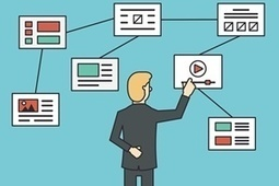 10 User Experience Testing Tools Marketers Need to Know About | Digital Love | Scoop.it
