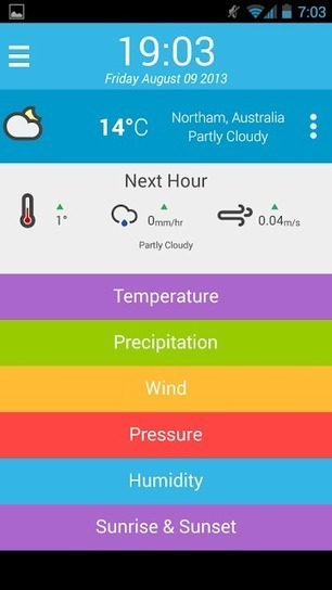 RainyDay Weather v1.0 APK Free Download - Review For You   rth   Scoop.it