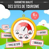"""La qualité des sites web touristiques a une """"forte marge de progression"""", selon une étude   web-communication touristique   Scoop.it"""