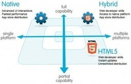 Native, HTML5, Hybrid. What to choose? | Ultimate Tech-News | Scoop.it