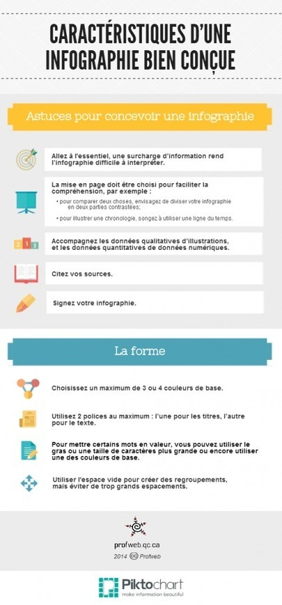 NetPublic » Créer des infographies bien conçues pour apprendre | Médiations numérique | Scoop.it