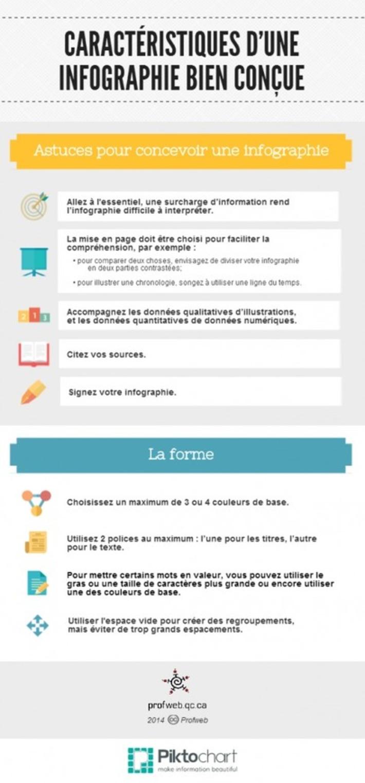 NetPublic » Créer des infographies bien conçues pour apprendre   TIC et TICE mais... en français   Scoop.it