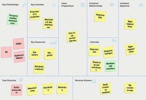How digital made Nespresso possible- an in depth analysis of the business model via @BDoom | SaaS | Scoop.it
