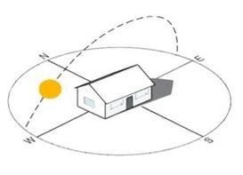 Diseño bioclimático en las fachadas de las viviendas | Arquitectura | Scoop.it