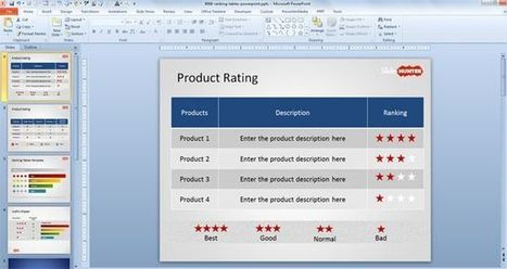 Free Rating Stars PowerPoint Template | Business & Productivity Tools | Scoop.it
