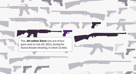 50 years of U.S. mass shootings: The victims, sites, killers and weapons | Geography Education | Scoop.it