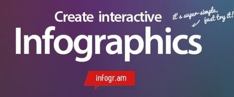 Haz tus propias infografías con Info.gram | Ticenelaula | Scoop.it