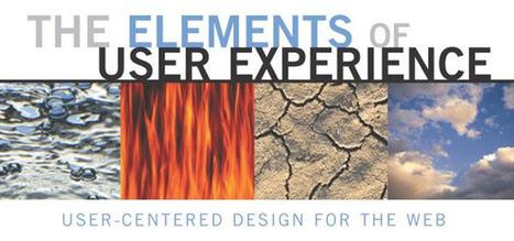 Resources for aspiring UX designers | Ryan Brussow | Expertiential Design | Scoop.it