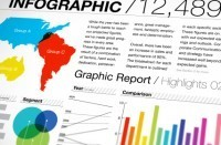 How to Leverage and Promote Infographics | Marketing Technology Blog | Be Social On Media For Best Marketing ! | Scoop.it