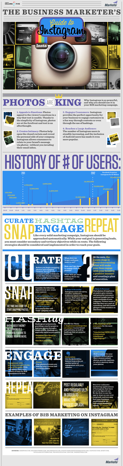 Marketing on Instagram [Infographic]   Business 2 Community   Best Infographics of all time   Scoop.it