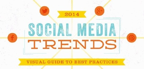 The 2014 Visual Guide for Social Media Networks [INFOGRAPHIC] | SEO Local #SEOLocal | Scoop.it