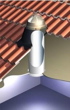 Sydney Skylights, Roof Windows, Sun Tunnels & Installation | Small Business Bloggers | Scoop.it
