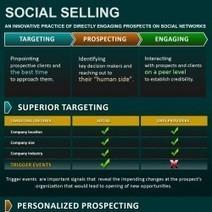 Social Selling by Comparison | B2B Social Selling | Scoop.it