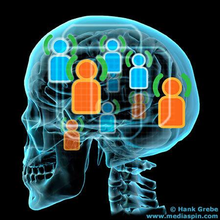 Social Media, Learning & (Medical) Education | CSU Studies | Scoop.it