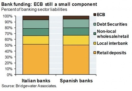 """Why #JPM Sees A """"Lot More Printing"""" By The #ECB 