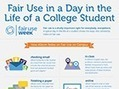 Infographic Shows Fair Use's Importance in a Day in the Life of a College Student | Association of Research Libraries® | ARL® | Aristotle University - Library | Scoop.it