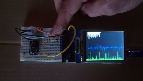 Arduino Analog Signal Graphing on a TFT Touch Screen | Raspberry Pi | Scoop.it