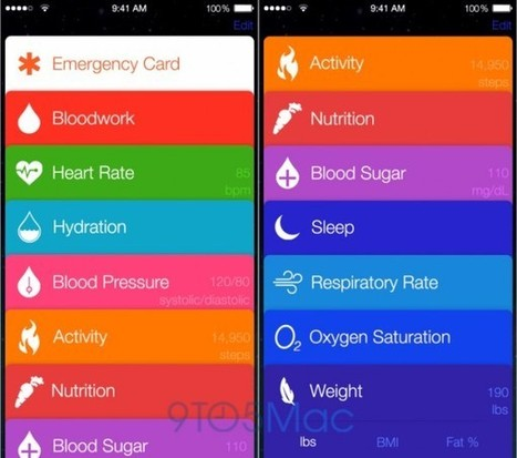 Healthbook : plus de détails sur l'application santé d'iOS 8 | Sciences | Scoop.it