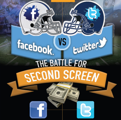 Facebook Vs. Twitter: The Battle For The Second Screen - TV[R]EV | screen seriality | Scoop.it