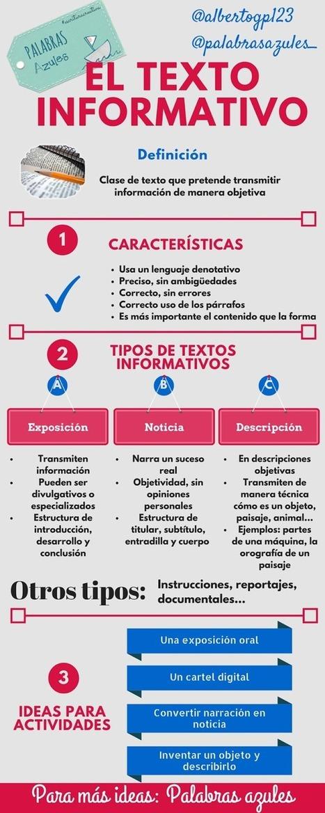 #InfografíasPA: El texto informativo | PaLaBraS AzuLeS | Formar lectores en un mundo visual | Scoop.it