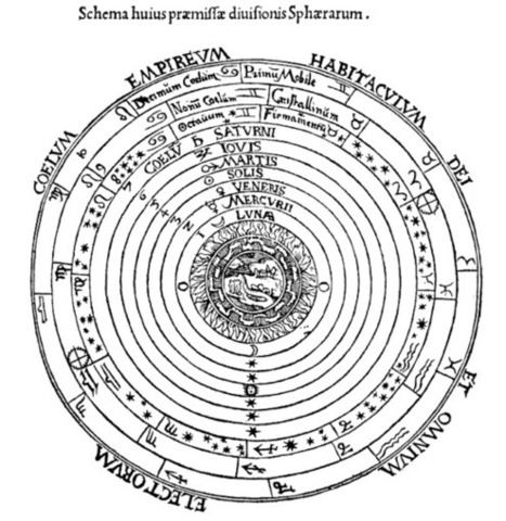 Ancient astronomy and astrology | The Logical Place | Art(e) + Sciences | Scoop.it