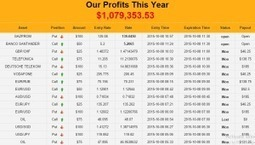 5K Daily Profit Club Review Is 5K Daily Profit Club System SCAM? | The Daily Harrison | 5K Daily Profit Club Review Is 5K Daily Profit Club Scam? | Scoop.it