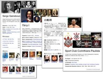 Le Knowledge Graph est enfin là | Google - le monde de Google | Scoop.it